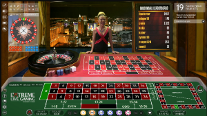 Extreme Live gaming provide 5 variants of online roulette